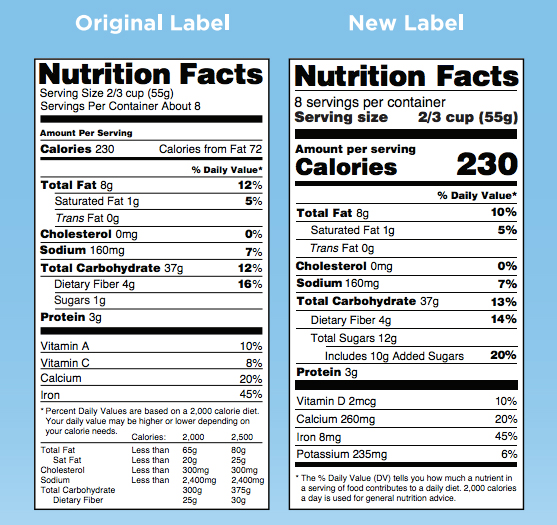 New Food Label changes 2018